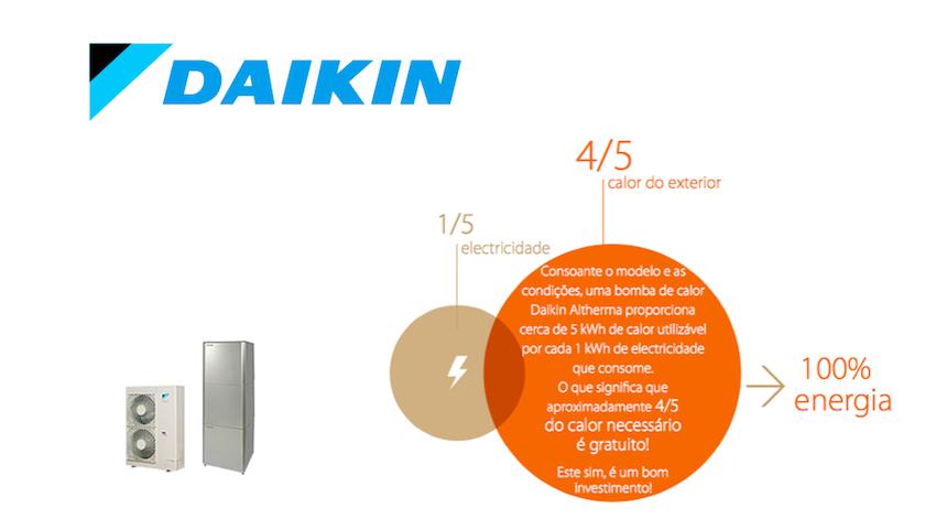 Vantagens das bombas de calor daikin erfolconter - Bomba de calor opiniones ...